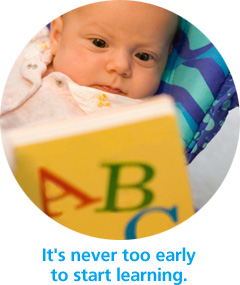 Early childhood education is the key to the success of the children